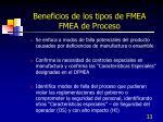 beneficios de los tipos de fmea fmea de proceso4
