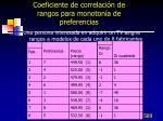 coeficiente de correlaci n de rangos para monoton a de preferencias