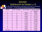 ejemplo distribuci n de poisson 5