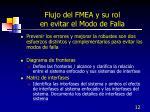 flujo del fmea y su rol en evitar el modo de falla1