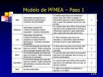 modelo de pfmea paso 16