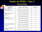 modelo de pfmea paso 2 ocurrencia