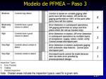 modelo de pfmea paso 33