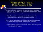 modelo dfmea paso 1 efectos potenciales de falla