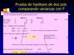prueba de hip tesis de dos pob comparando varianzas con f