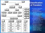 classification of travelers