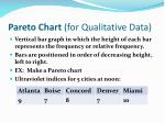pareto chart for qualitative data