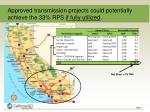 approved transmission projects could potentially achieve the 33 rps if fully utilized