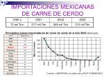 importaciones mexicanas de carne de cerdo
