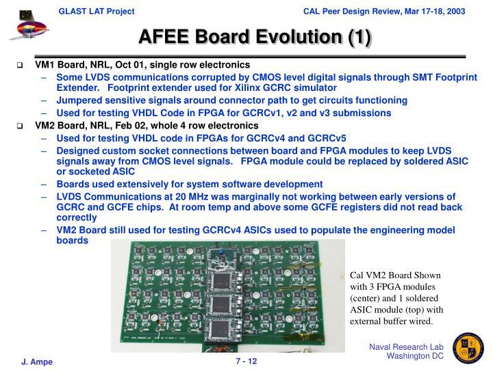 AFEE Board Evolution (1)