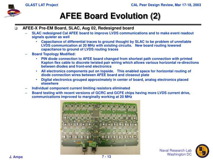 AFEE Board Evolution (2)