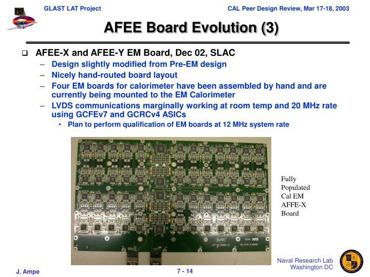 AFEE Board Evolution (3)