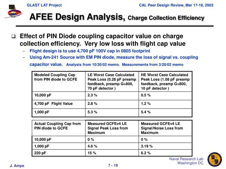AFEE Design Analysis,