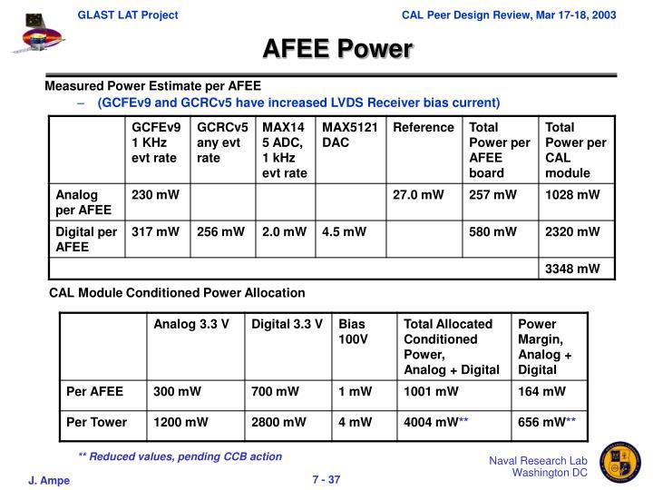 AFEE Power
