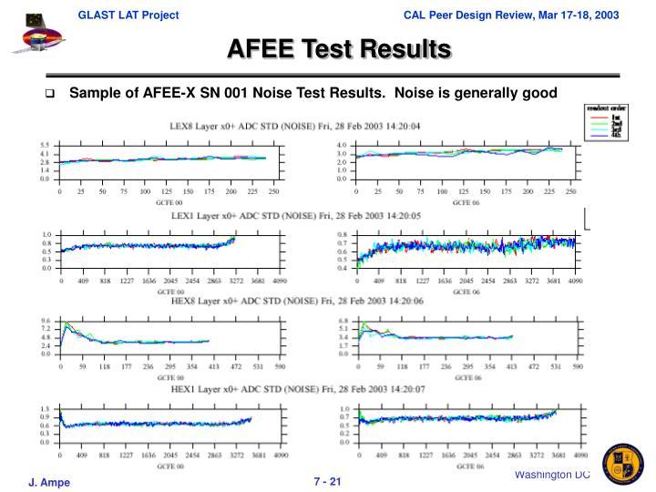 AFEE Test Results