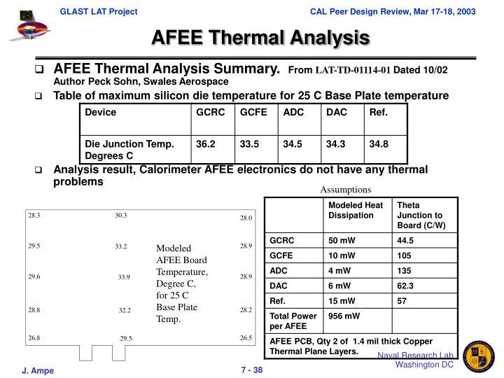 AFEE Thermal Analysis