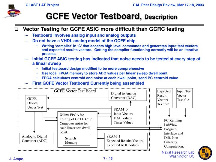 GCFE Vector Testboard,