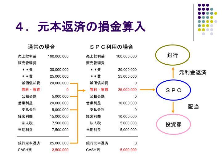 4.元本返済の損金算入