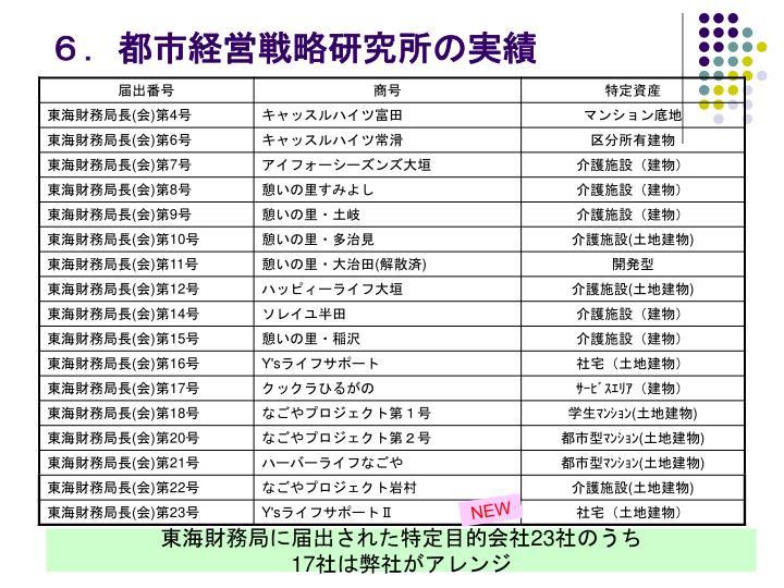 6.都市経営戦略研究所の実績