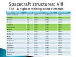 spacecraft structures viii top 18 highest melting point elements