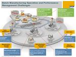 batch manufacturing operation and performance management challenges