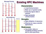 existing hpc machines