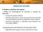 areas de accion3
