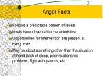 anger facts