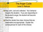 the anger cycle level 3 refusal1