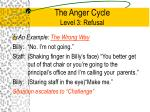 the anger cycle level 3 refusal2