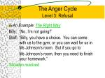 the anger cycle level 3 refusal3