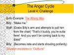 the anger cycle level 4 challenge3