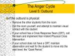 the anger cycle level 5 outburst3