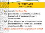 the anger cycle level 5 outburst4