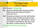 the anger cycle level 5 outburst5