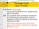 the anger cycle level 7 in control3