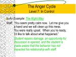 the anger cycle level 7 in control4