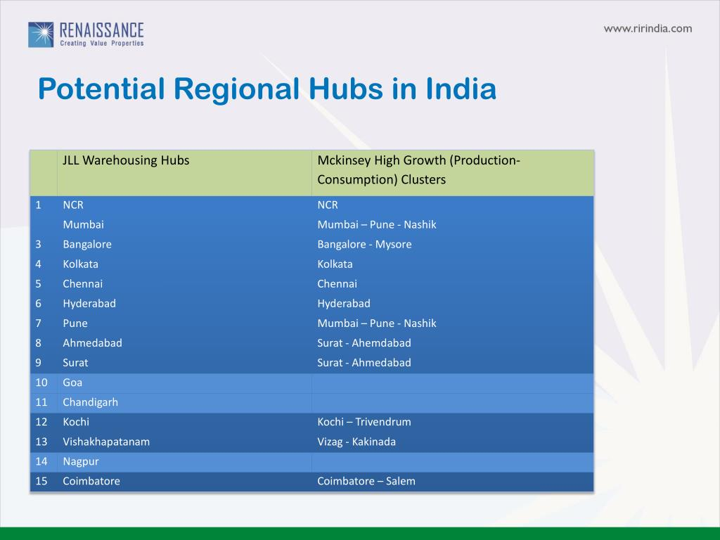 PPT - International Logistics Parks The Indian Way PowerPoint