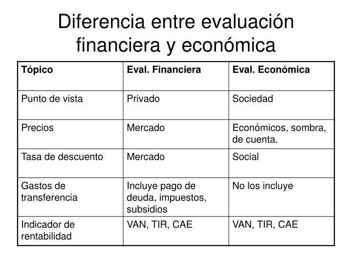 Diferencia entre evaluación financiera y económica