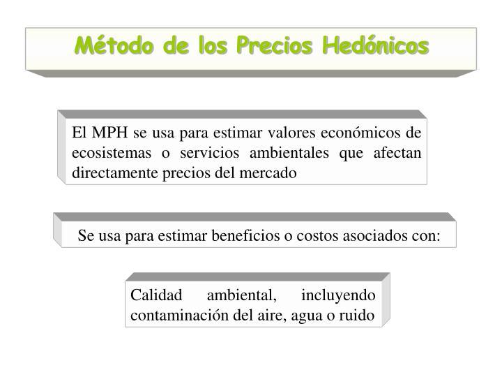 Método de los Precios Hedónicos