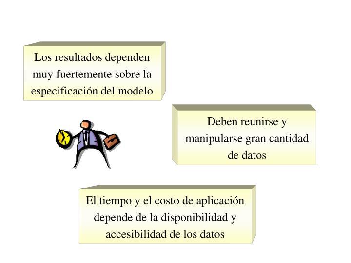 Los resultados dependen muy fuertemente sobre la especificación del modelo