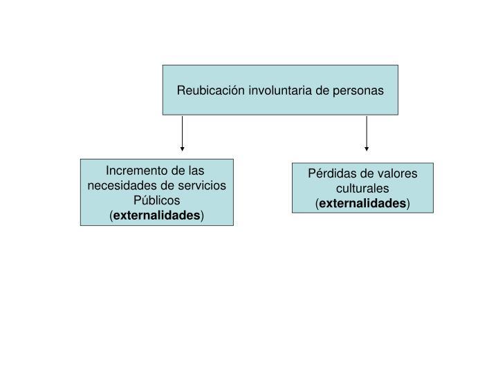Reubicación involuntaria de personas