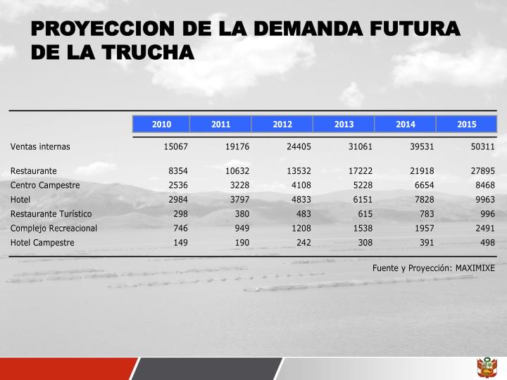 PROYECCION DE LA DEMANDA FUTURA DE LA TRUCHA