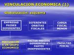 vinculacion economica 1