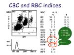 cbc and rbc indices