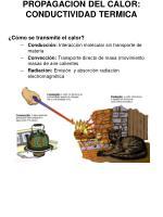 propagacion del calor conductividad termica