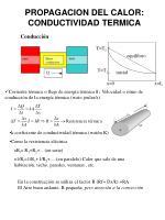 propagacion del calor conductividad termica1