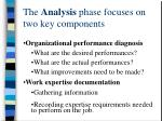 the analysis phase focuses on two key components