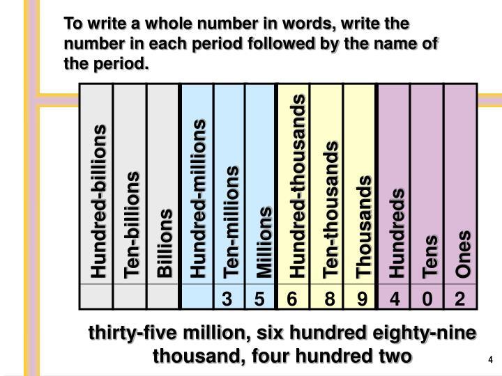 Hundred-billions
