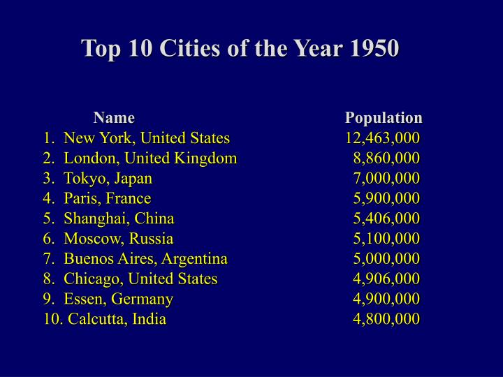 Top 10 Cities of the Year 1950